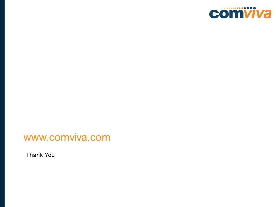 14 www.comviva.com Thank You