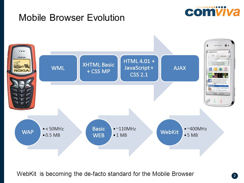 13 Comviva leading provider of end-to-end mobile VAS solutions in emerging markets globally.