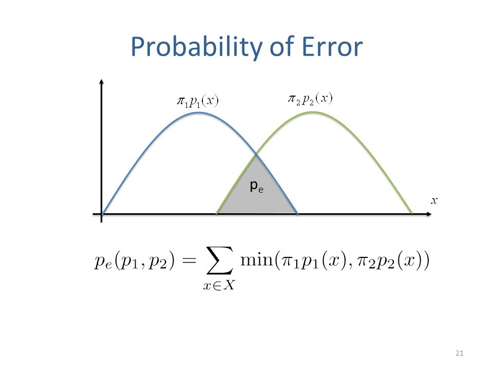 pepe Probability of Error 21