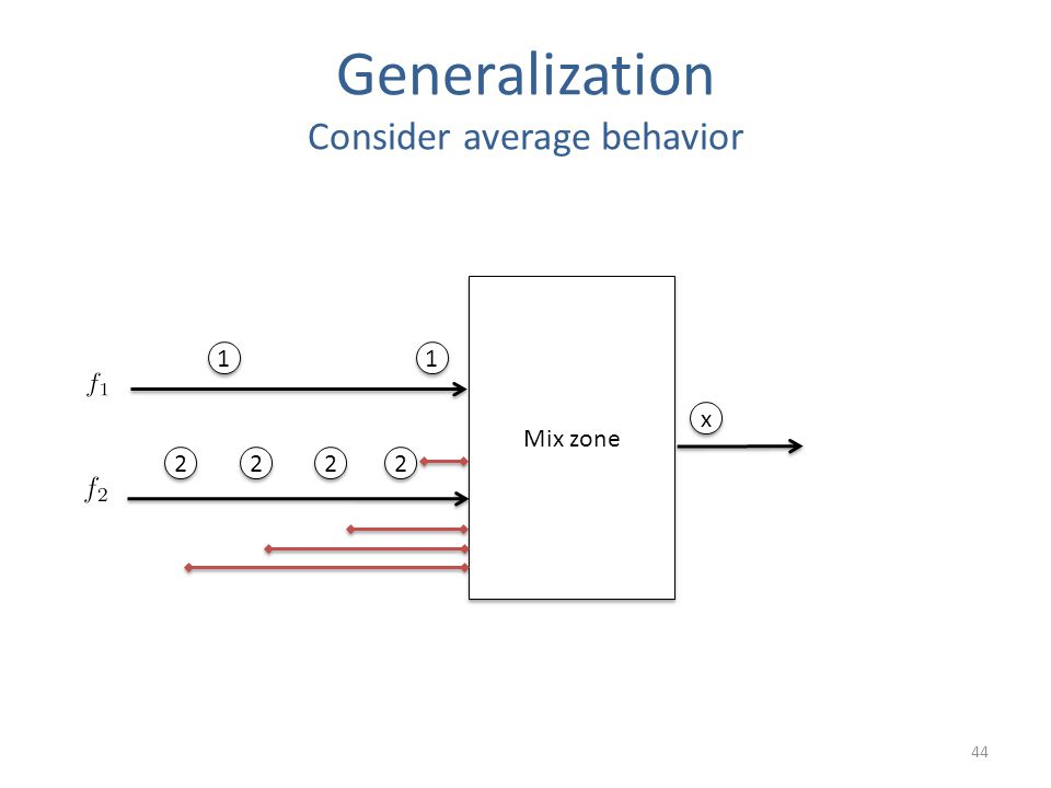 Generalization Consider average behavior 44 Mix zone 1 1 x x