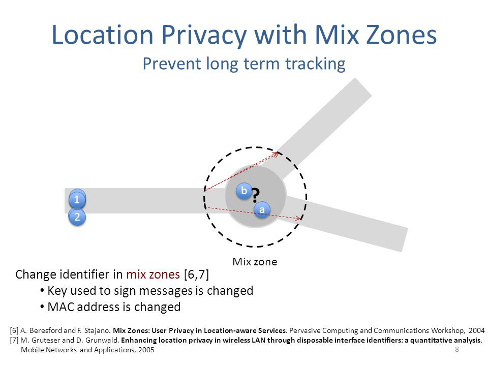 Location Privacy with Mix Zones Prevent long term tracking 8 Mix zone 1 1 2 2 1 1 2 2 1 1 a a b b .