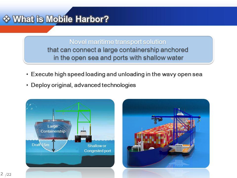 /22 13 ZMC[Zero Moment Crane] Ship-to-Ship docking Spreader cable control Spreader position control High-speed transfer at a berth