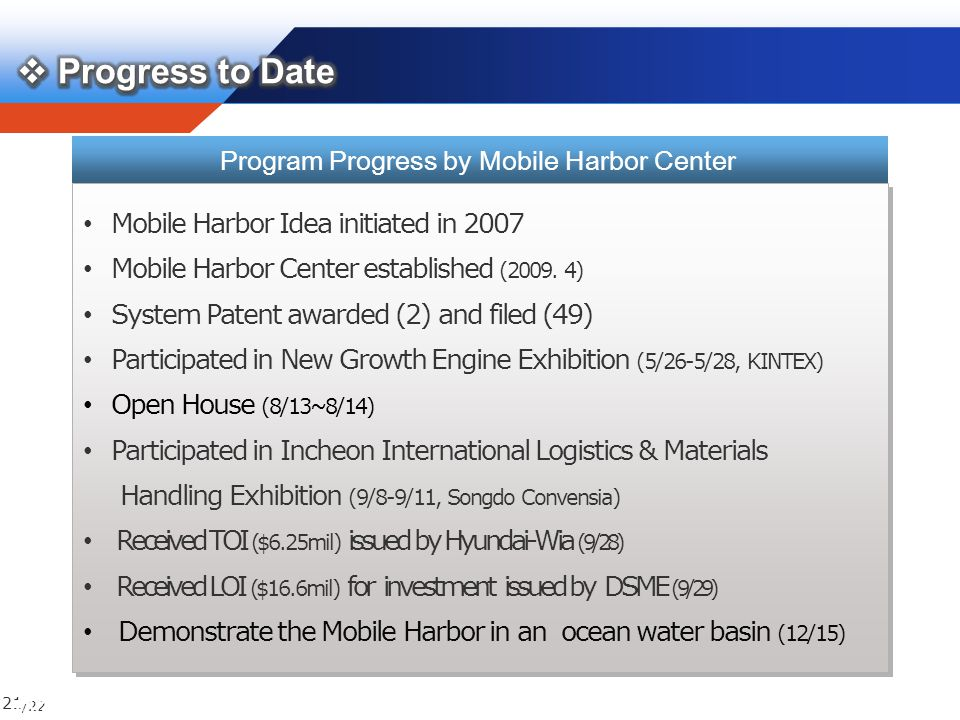 /22 21 Mobile Harbor Idea initiated in 2007 Mobile Harbor Center established (2009.