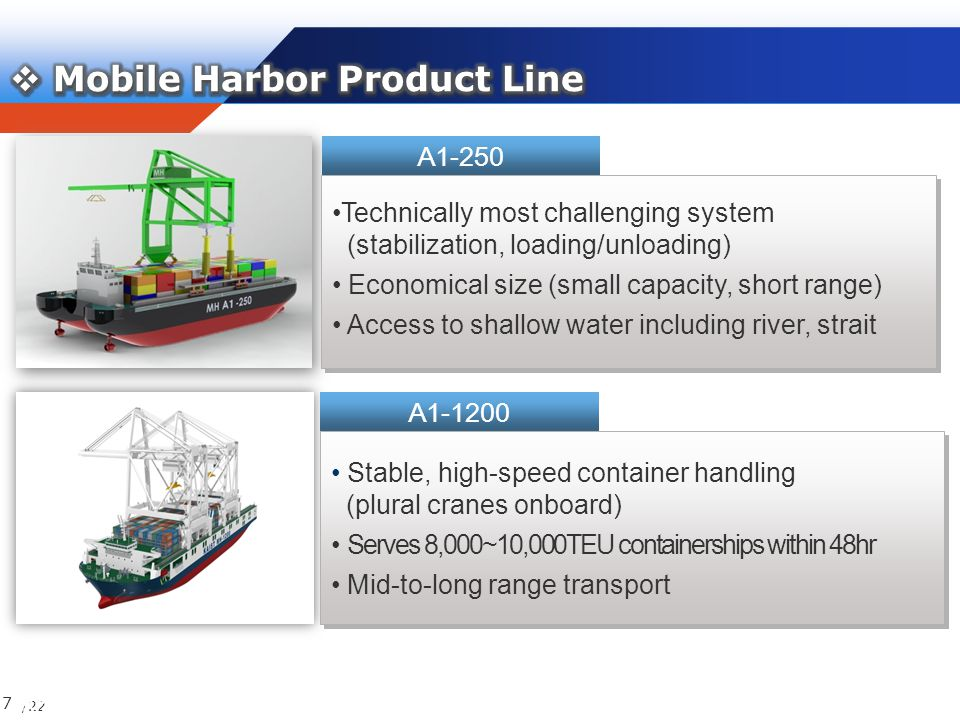 /22 8 Uni-body motion High stability and operational efficiency Suitable for ports with high container volume Uni-body motion High stability and operational efficiency Suitable for ports with high container volume B1 Operating under ship-to-ship docking Single or plural cranes Flexibility to achieve optimal system configuration Operating under ship-to-ship docking Single or plural cranes Flexibility to achieve optimal system configuration B2 19/23
