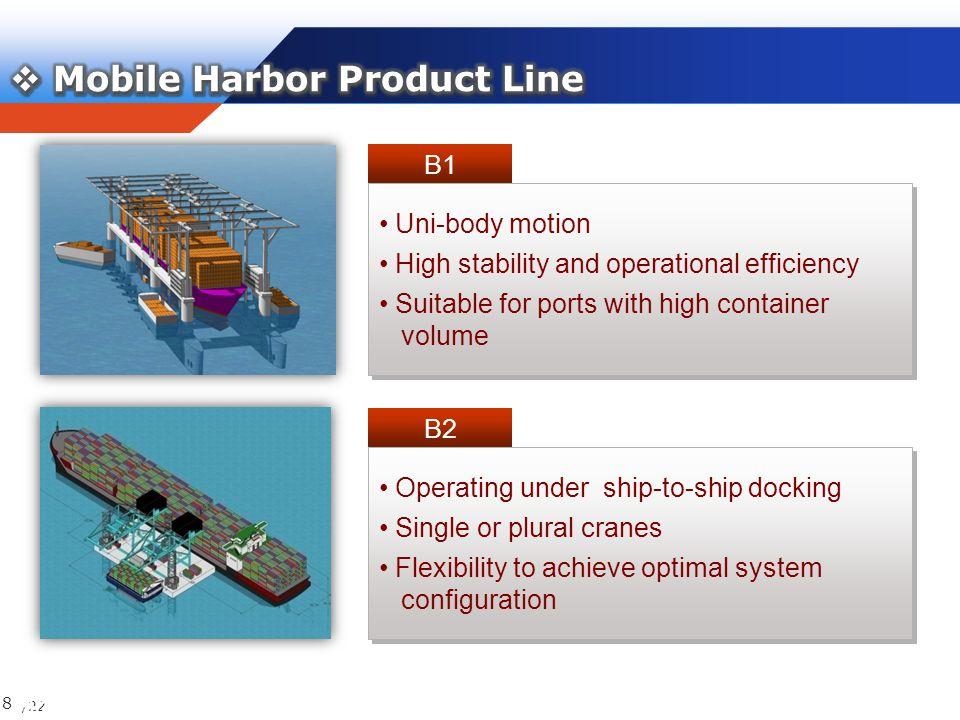 /22 9 Integration Focus Short period Large scale KAIST(Mobile Harbor Project),MH Co.