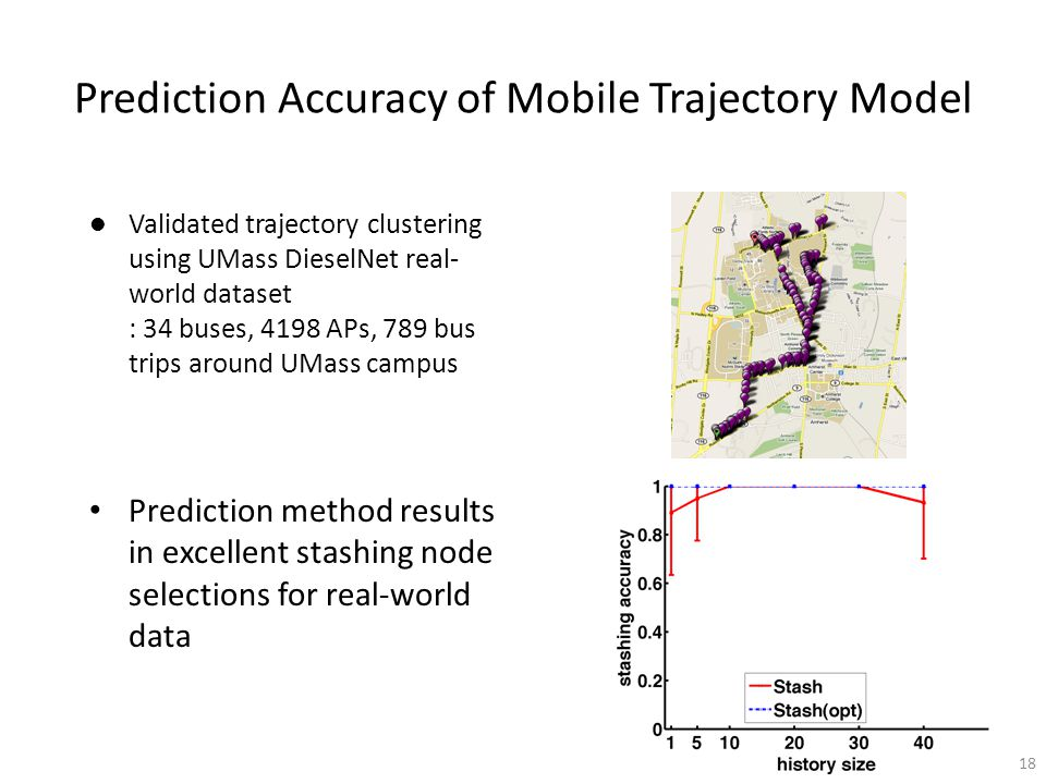 Validated trajectory clustering using UMass DieselNet real- world dataset : 34 buses, 4198 APs, 789 bus trips around UMass campus Prediction method results in excellent stashing node selections for real-world data Prediction Accuracy of Mobile Trajectory Model 18