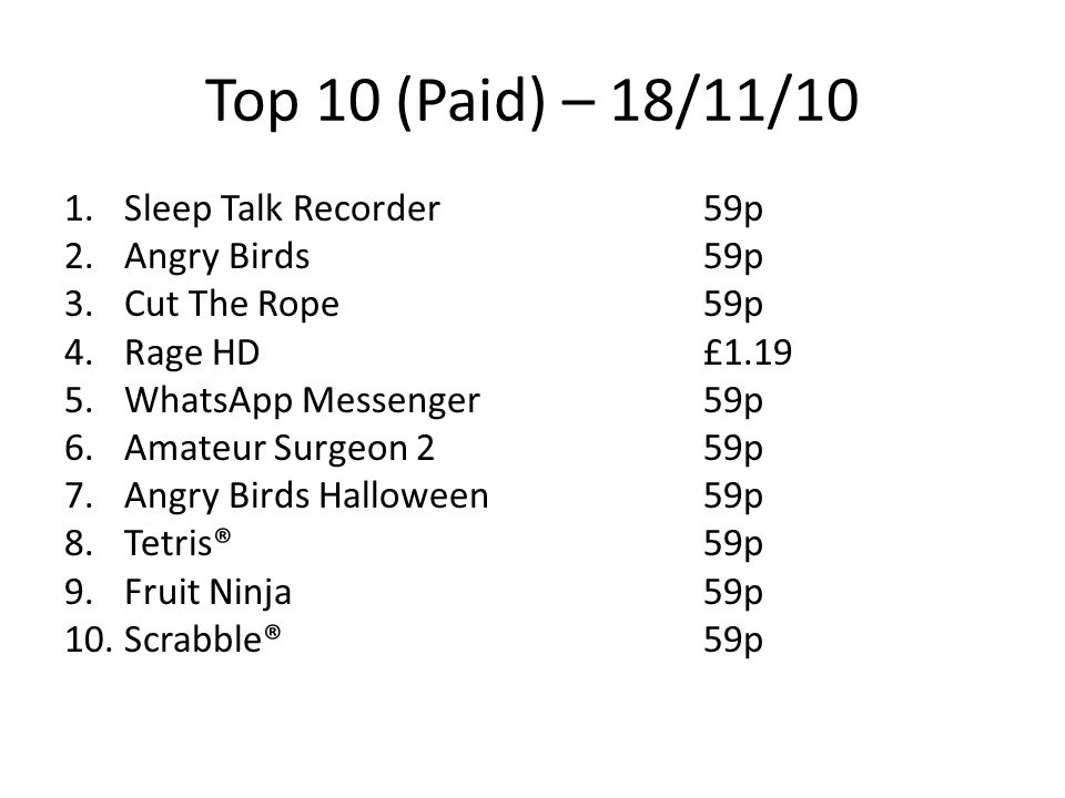 Top 10 (Paid) – 18/11/10 1.Sleep Talk Recorder59p 2.Angry Birds59p 3.Cut The Rope59p 4.Rage HD£1.19 5.WhatsApp Messenger59p 6.Amateur Surgeon 259p 7.Angry Birds Halloween59p 8.Tetris®59p 9.Fruit Ninja59p 10.Scrabble®59p