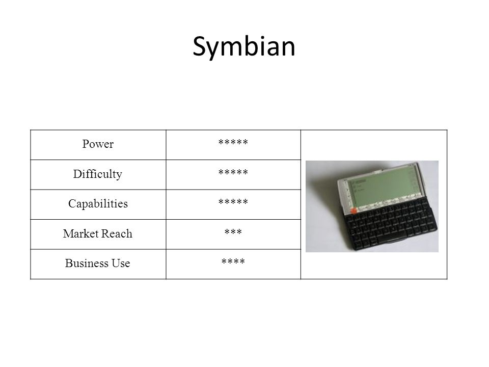Symbian Power***** Difficulty***** Capabilities***** Market Reach*** Business Use****