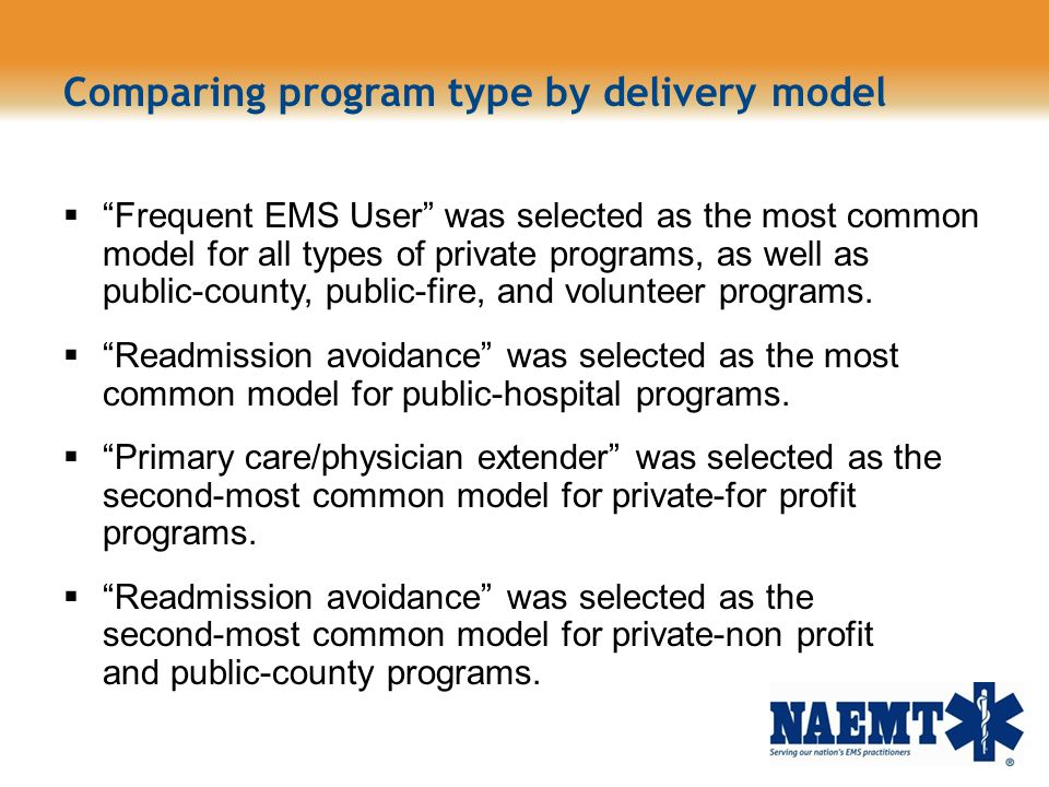 Comparing program type by delivery model Frequent EMS User was selected as the most common model for all types of private programs, as well as public-
