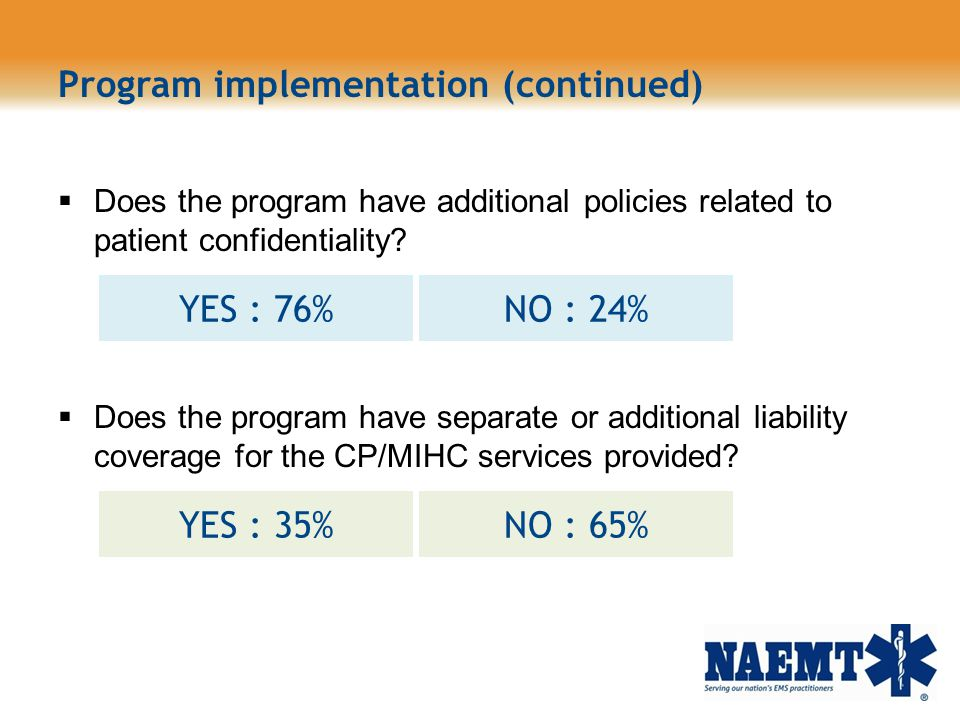 Program implementation (continued) Does the program have additional policies related to patient confidentiality? Does the program have separate or add