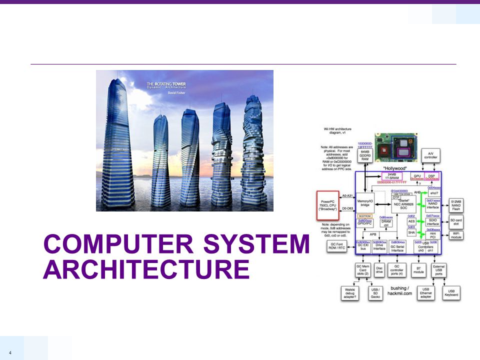 5 Computer System Architecture Hardware The 5 classic components (Patterson & Hennessy) Input, Output, Memory, Datapath, Control Software System Virtual Machine (Hypervisor, VM, or VMM) Operating System Compilers & Tools Definitions The way components fit together The arrangement of the various devices in a complete computer system or network The instruction set plus a model of the execution of the instruction set (Amdahl et al) Computer System Architecture The selection and combination of hardware and software components to assemble an effective computer system