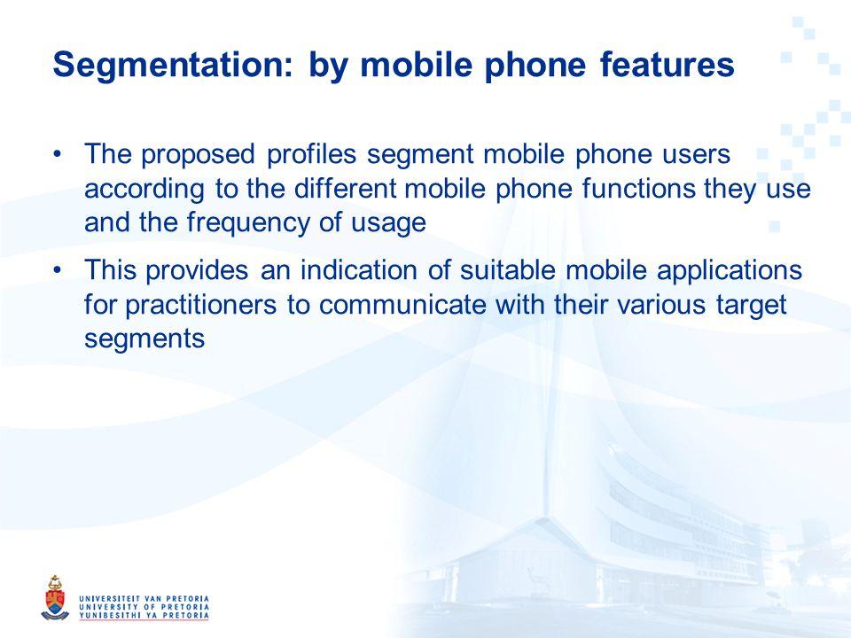 Social transformation: Factor mean scores by usage segments