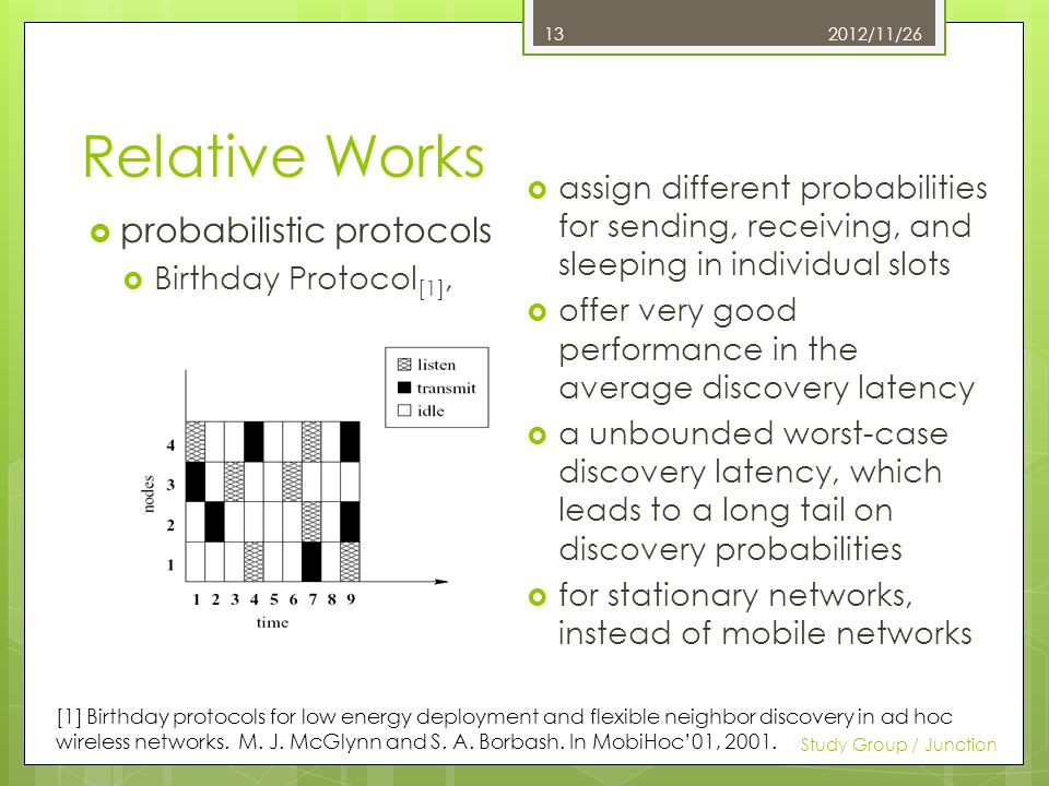 Relative Works probabilistic protocols Birthday Protocol [1], 2012/11/26 Study Group / Junction 13 [1] Birthday protocols for low energy deployment and flexible neighbor discovery in ad hoc wireless networks.