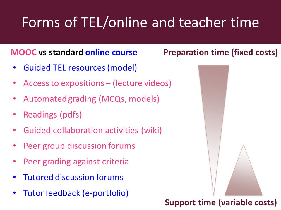 Forms of TEL/online and teacher time Guided TEL resources (model) Access to expositions – lectures (videos) Automated grading – MCQs, models Readings