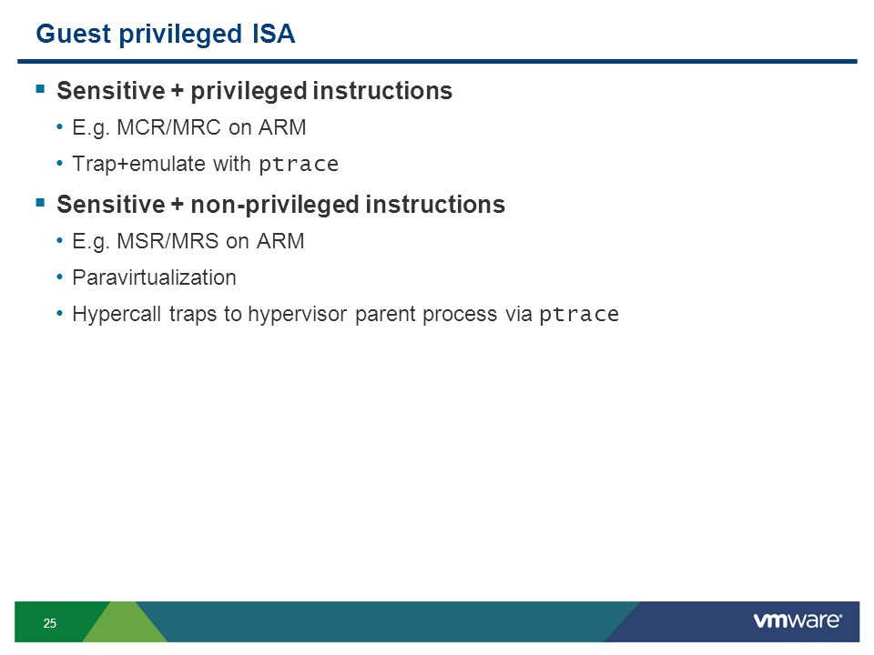 25 Guest privileged ISA Sensitive + privileged instructions E.g.