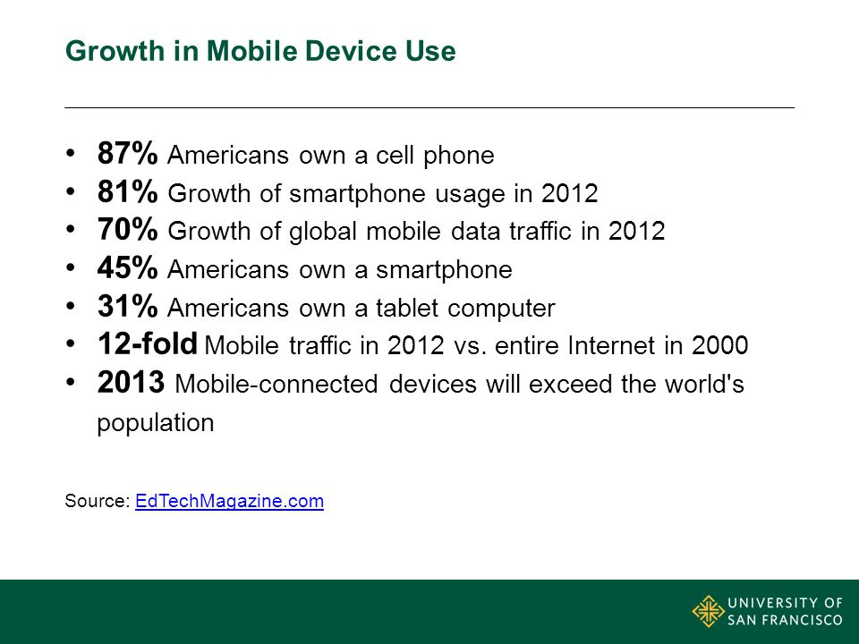 Growth in Mobile Device Use 87% Americans own a cell phone 81% Growth of smartphone usage in 2012 70% Growth of global mobile data traffic in 2012 45% Americans own a smartphone 31% Americans own a tablet computer 12-fold Mobile traffic in 2012 vs.