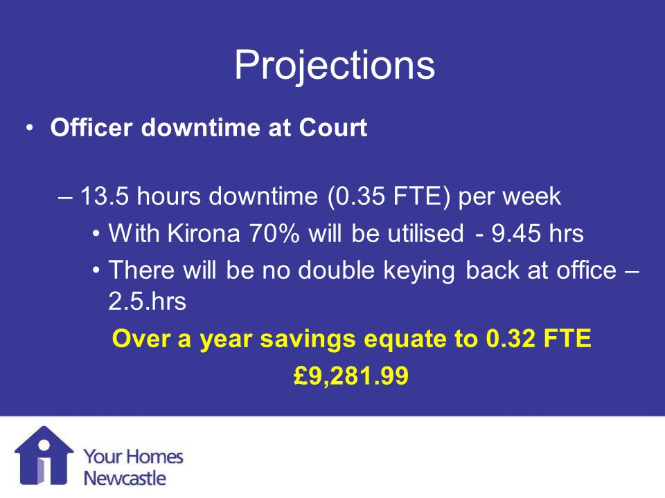 Mobile Working 1 st August 2013 Projections Officer downtime at Court –13.5 hours downtime (0.35 FTE) per week With Kirona 70% will be utilised - 9.45 hrs There will be no double keying back at office – 2.5.hrs Over a year savings equate to 0.32 FTE £9,281.99