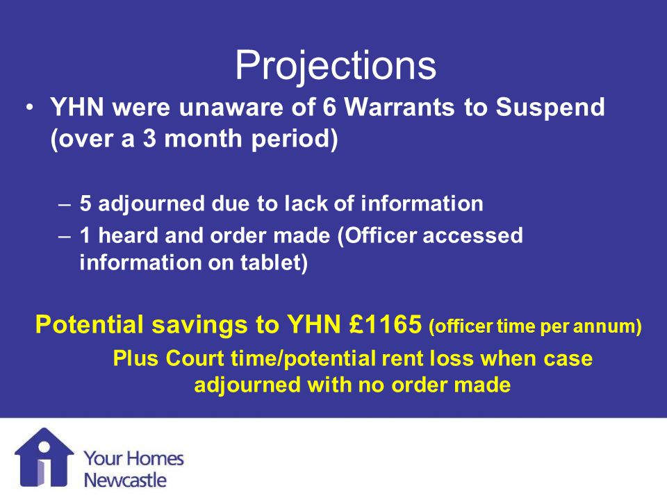 Mobile Working 1 st August 2013 Projections YHN were unaware of 6 Warrants to Suspend (over a 3 month period) –5 adjourned due to lack of information –1 heard and order made (Officer accessed information on tablet) Potential savings to YHN £1165 (officer time per annum) Plus Court time/potential rent loss when case adjourned with no order made