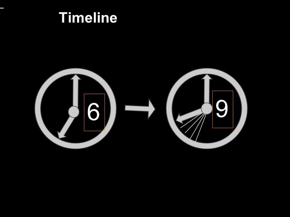 Timeline 9 6