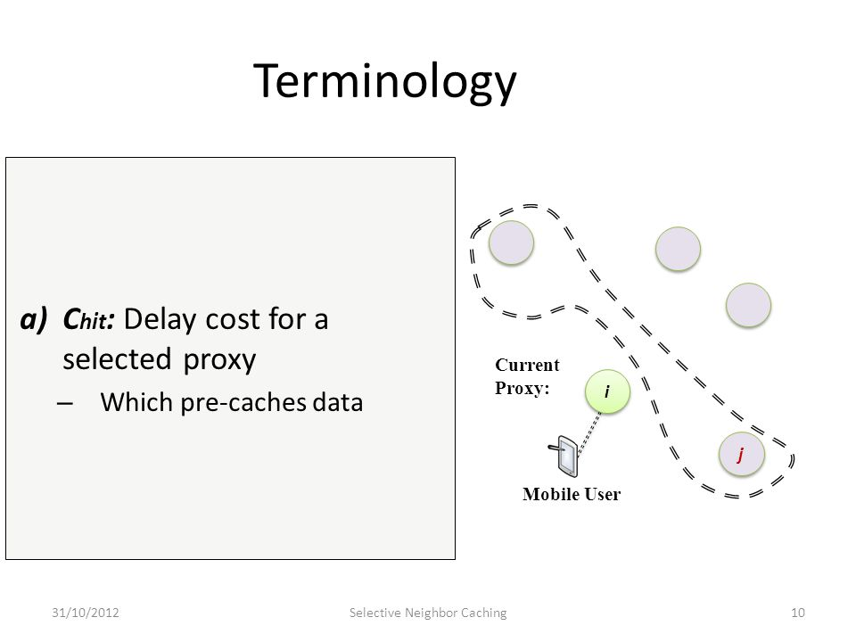 31/10/2012Selective Neighbor Caching10 a)C hit : Delay cost for a selected proxy – Which pre-caches data j j i i Current Proxy: Mobile User Terminology