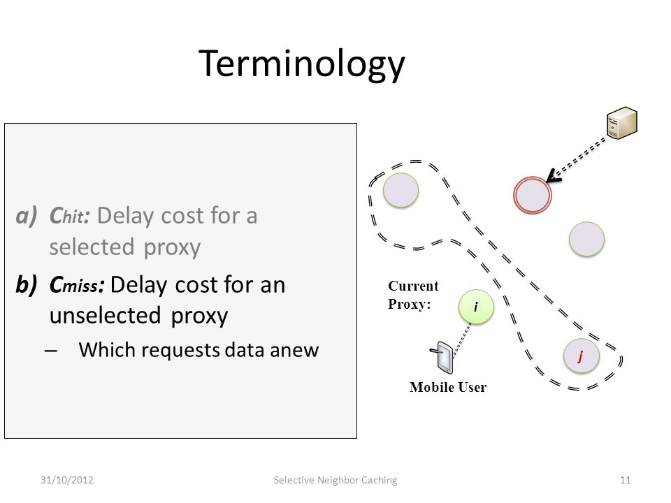 31/10/2012Selective Neighbor Caching11 a)C hit : Delay cost for a selected proxy b)C miss : Delay cost for an unselected proxy – Which requests data anew j j i i Current Proxy: Mobile User Terminology