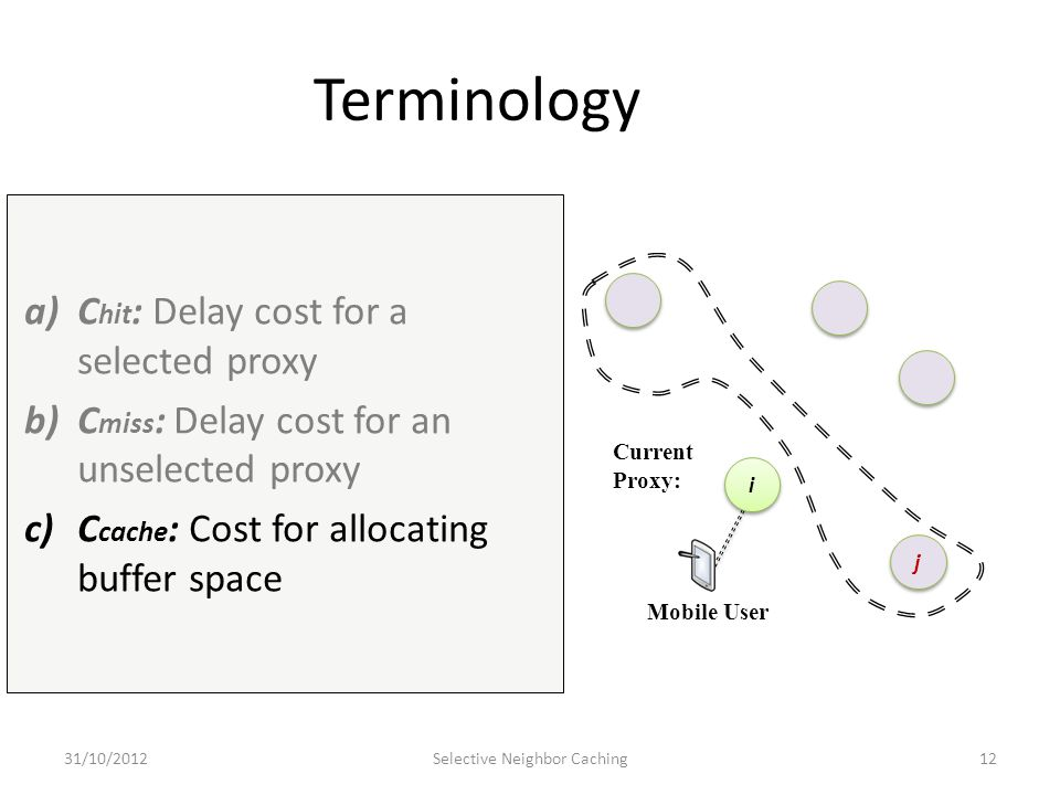 31/10/2012Selective Neighbor Caching12 a)C hit : Delay cost for a selected proxy b)C miss : Delay cost for an unselected proxy c)C cache : Cost for allocating buffer space j j i i Current Proxy: Mobile User Terminology