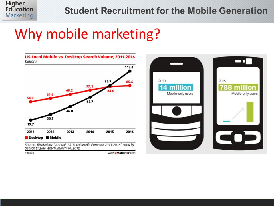 Student Recruitment for the Mobile Generation Google Education search analysis: Q1 review https://www.youtube.com/watch?v=jA-UBKU05cI