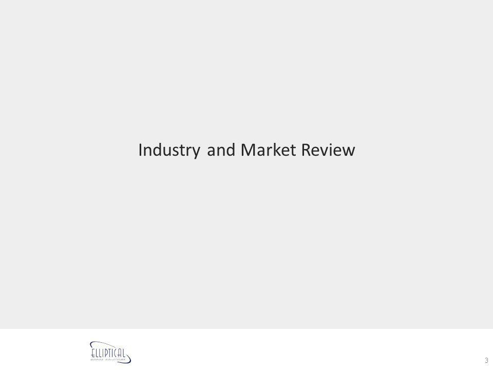 Industry and Market Review 3