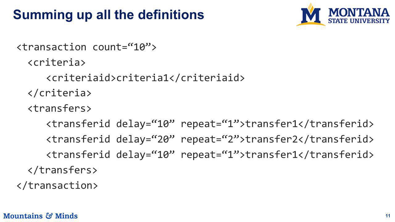 11 Summing up all the definitions criteria1 transfer1 transfer2 transfer1