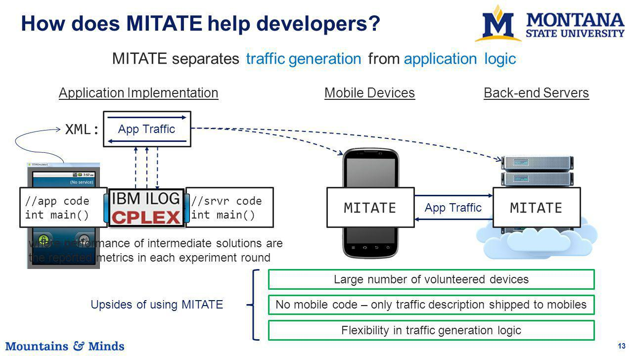 13 How does MITATE help developers? MITATE separates traffic generation from application logic MITATE App Traffic MITATE Mobile DevicesBack-end Server