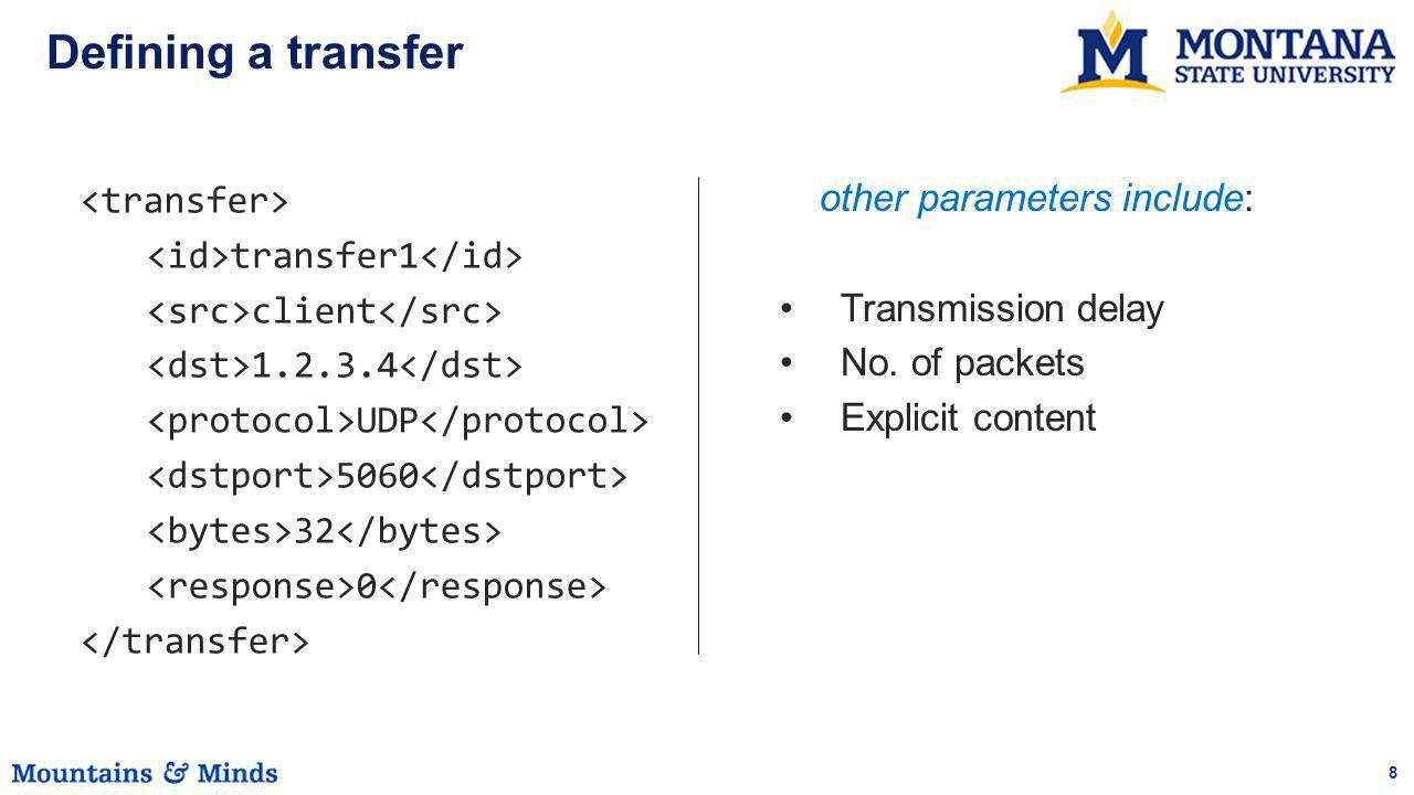 8 Defining a transfer transfer1 client 1.2.3.4 UDP 5060 32 0 other parameters include: Transmission delay No.