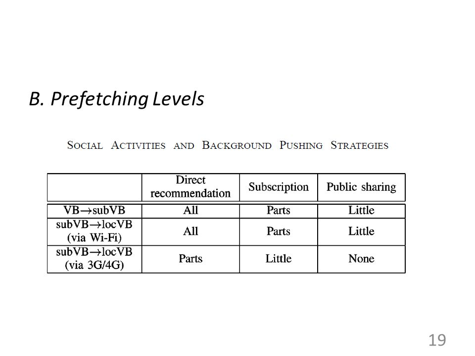 B. Prefetching Levels 19