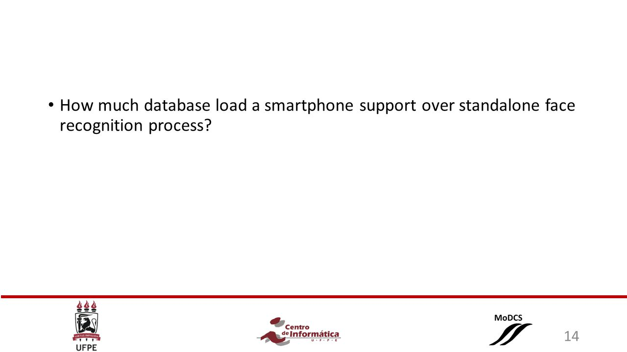 How much database load a smartphone support over standalone face recognition process 14
