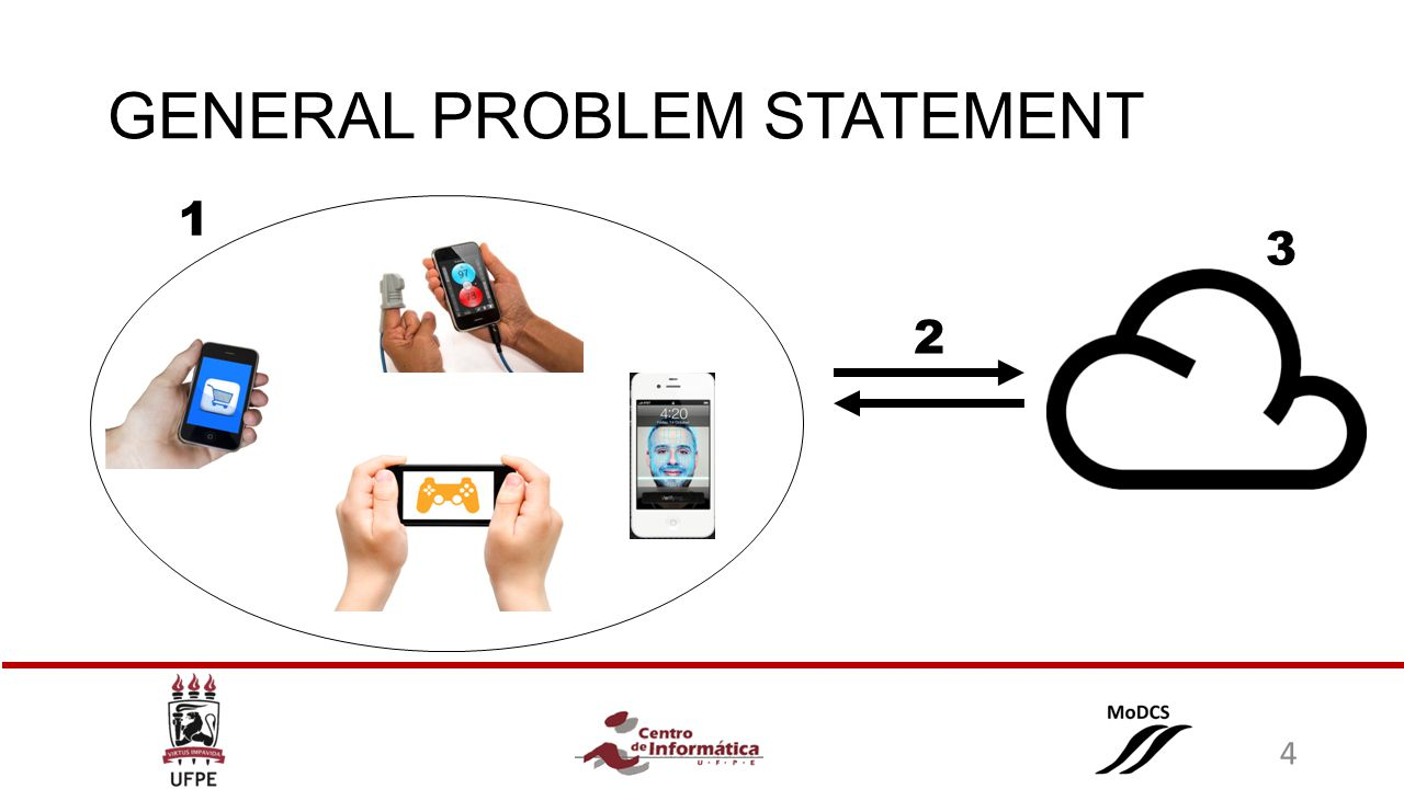 GENERAL PROBLEM STATEMENT 1 2 3 4