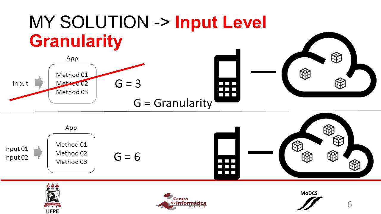 MY SOLUTION -> Input Level Granularity Method 01 Method 02 Method 03 App Input G = 3 G = Granularity G = 6 Input 01 Input 02 Method 01 Method 02 Metho