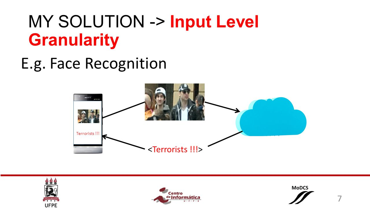 MY SOLUTION -> Input Level Granularity Terrorists !!! E.g. Face Recognition 7