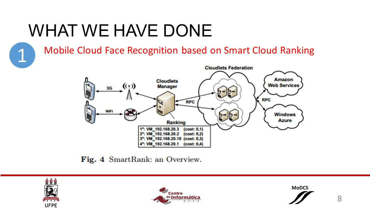 WHAT WE HAVE DONE Mobile Cloud Face Recognition based on Smart Cloud Ranking 1 8