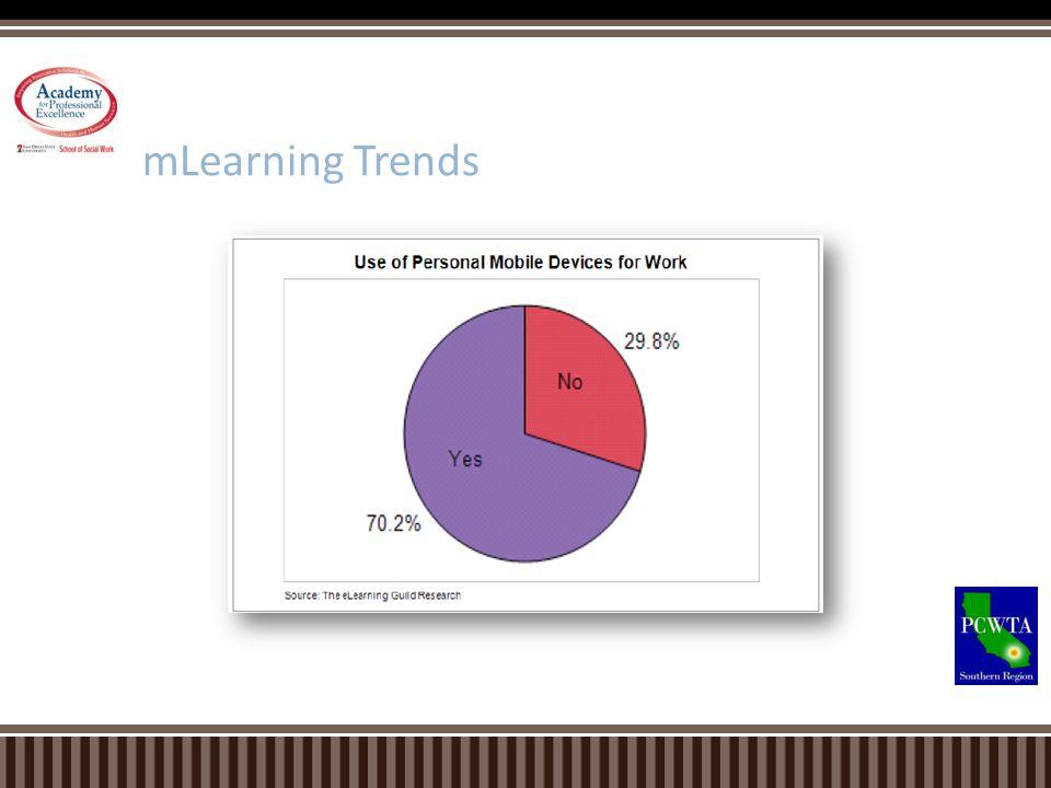 mLearning Trends