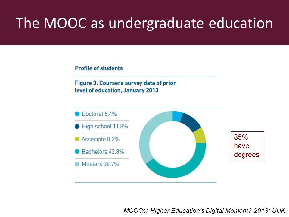 The MOOC as undergraduate education MOOCs: Higher Educations Digital Moment? 2013: UUK 85% have degrees