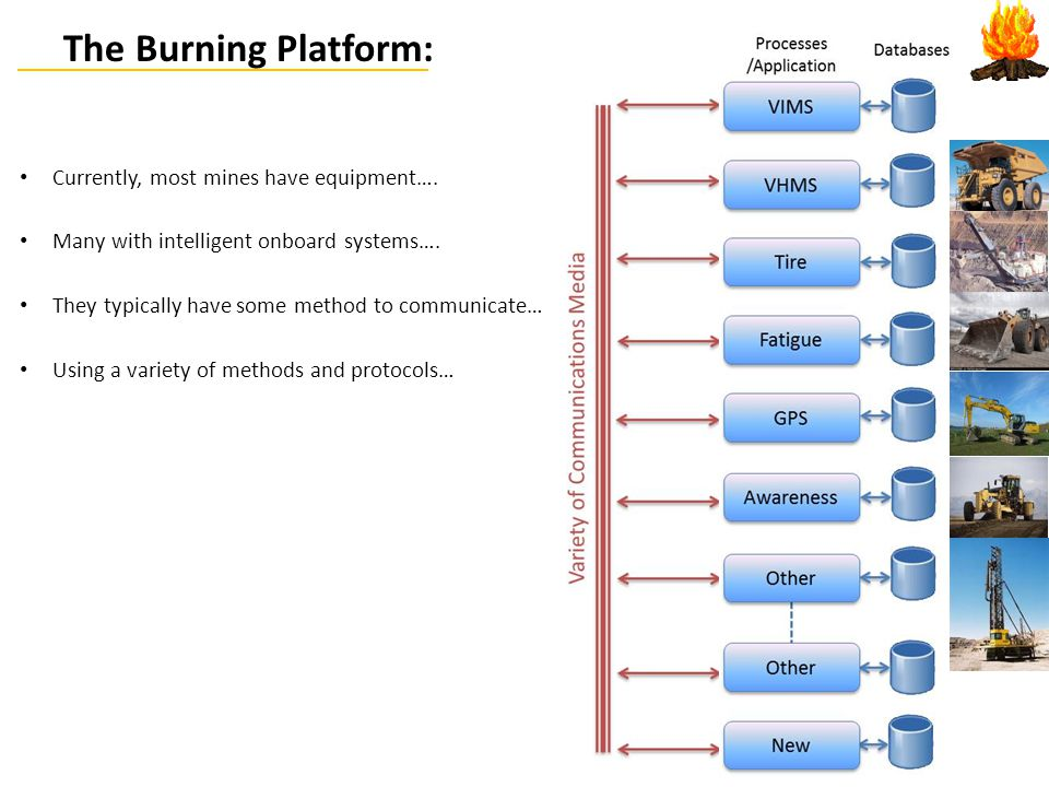 The Burning Platform: Currently, most mines have equipment….