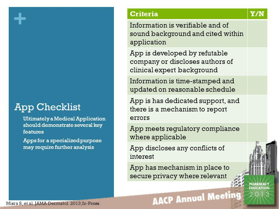 + App Checklist CriteriaY/N Information is verifiable and of sound background and cited within application App is developed by refutable company or discloses authors of clinical expert background Information is time-stamped and updated on reasonable schedule App is has dedicated support, and there is a mechanism to report errors App meets regulatory compliance where applicable App discloses any conflicts of interest App has mechanism in place to secure privacy where relevant Ultimately a Medical Application should demonstrate several key features Apps for a specialized purpose may require further analysis Misra S, et al.