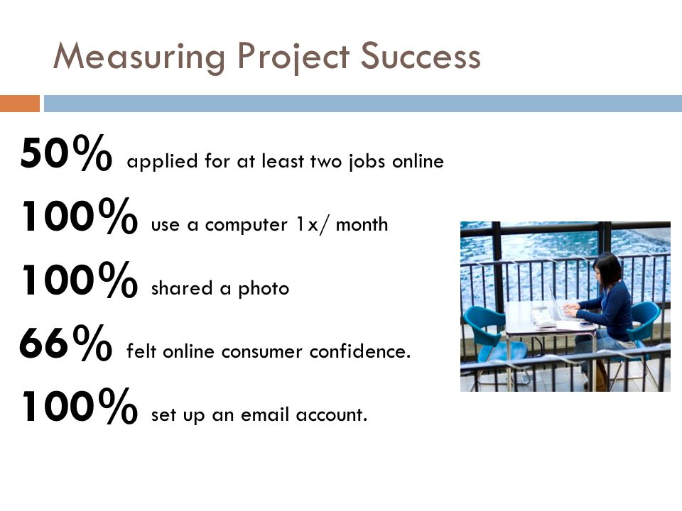 Measuring Project Success 50% applied for at least two jobs online 100% use a computer 1x/ month 100% shared a photo 66% felt online consumer confidence.
