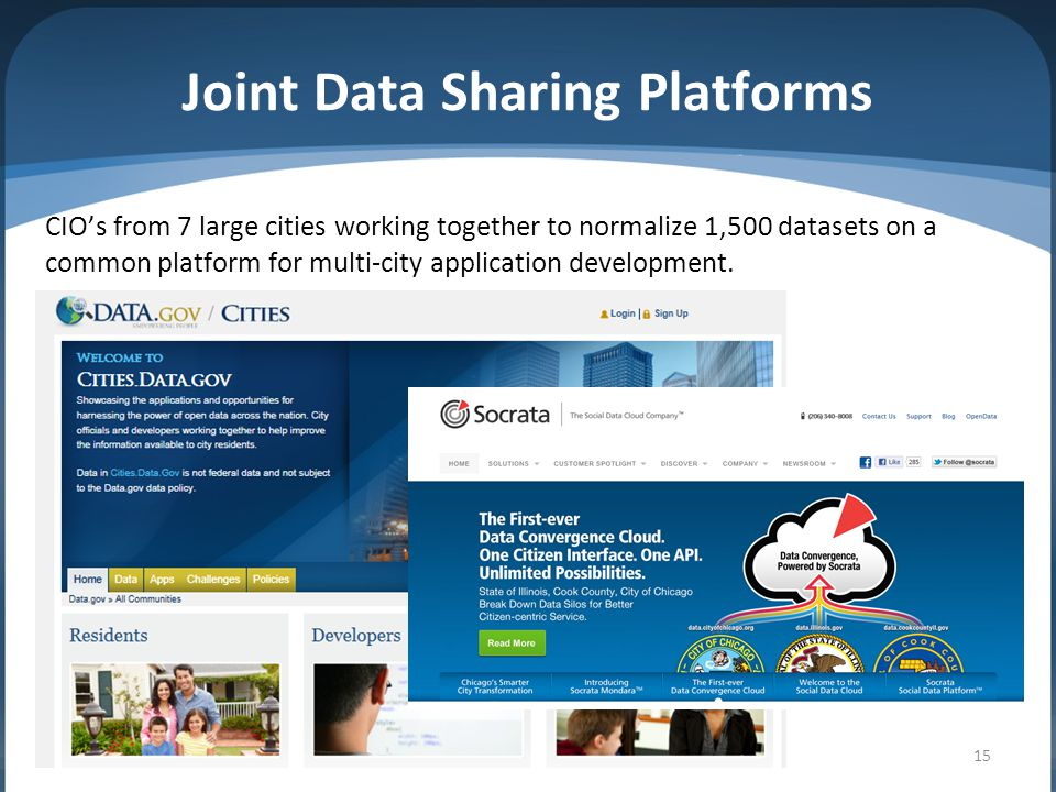 Joint Data Sharing Platforms CIOs from 7 large cities working together to normalize 1,500 datasets on a common platform for multi-city application dev