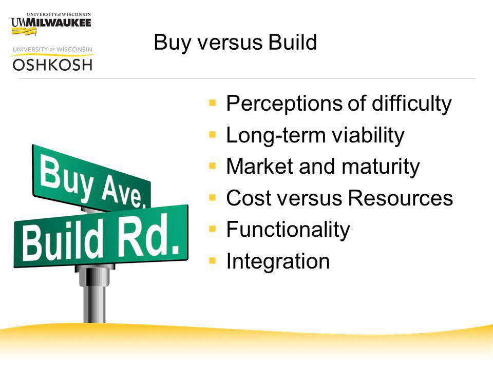 Buy versus Build Perceptions of difficulty Long-term viability Market and maturity Cost versus Resources Functionality Integration