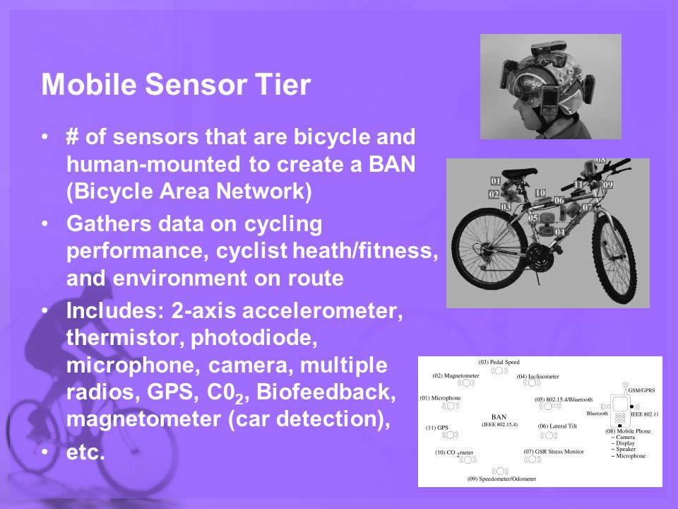 Mobile Sensor Tier # of sensors that are bicycle and human-mounted to create a BAN (Bicycle Area Network) Gathers data on cycling performance, cyclist heath/fitness, and environment on route Includes: 2-axis accelerometer, thermistor, photodiode, microphone, camera, multiple radios, GPS, C0 2, Biofeedback, magnetometer (car detection), etc.