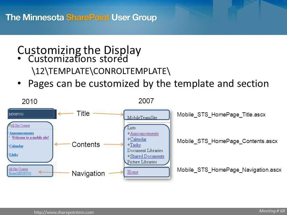 http://www.sharepointmn.com Meeting # 68 Customizing the Display Customizations stored \12\TEMPLATE\CONROLTEMPLATE\ Pages can be customized by the template and section Title Contents Navigation Mobile_STS_HomePage_Title.ascx Mobile_STS_HomePage_Contents.ascx Mobile_STS_HomePage_Navigation.ascx 2010 2007