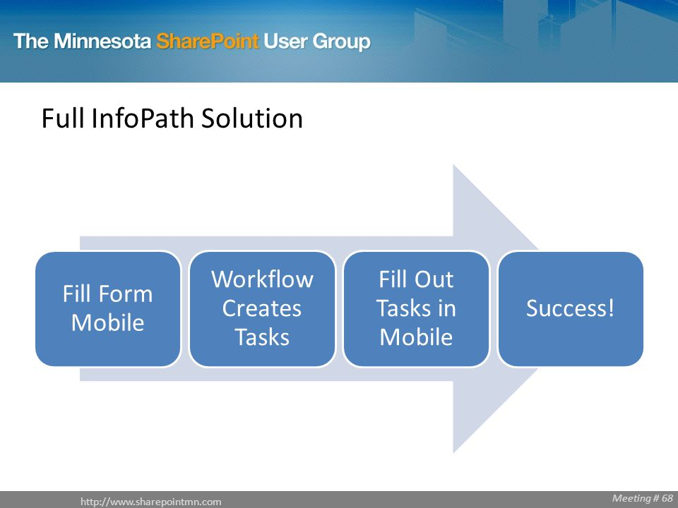 http://www.sharepointmn.com Meeting # 68 Full InfoPath Solution Fill Form Mobile Workflow Creates Tasks Fill Out Tasks in Mobile Success!