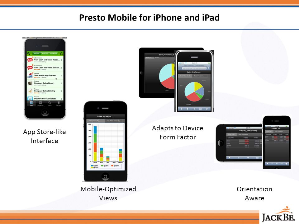 Presto Mobile for iPhone and iPad App Store-like Interface Mobile-Optimized Views Adapts to Device Form Factor Orientation Aware