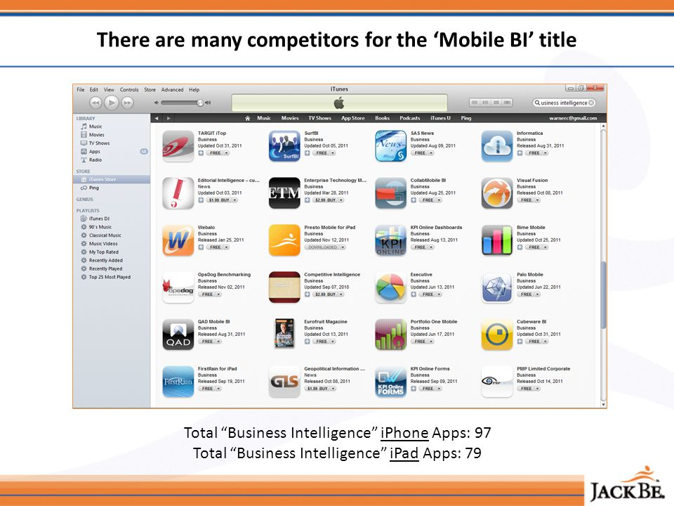 There are many competitors for the Mobile BI title Total Business Intelligence iPhone Apps: 97 Total Business Intelligence iPad Apps: 79