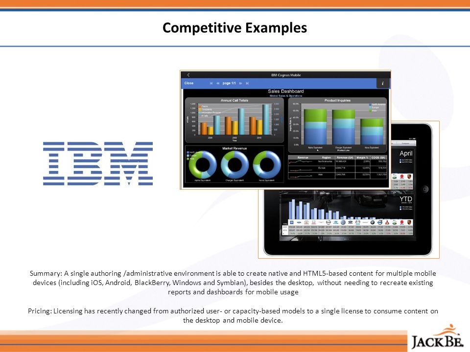 Competitive Examples Summary: A single authoring /administrative environment is able to create native and HTML5-based content for multiple mobile devices (including iOS, Android, BlackBerry, Windows and Symbian), besides the desktop, without needing to recreate existing reports and dashboards for mobile usage Pricing: Licensing has recently changed from authorized user- or capacity-based models to a single license to consume content on the desktop and mobile device.